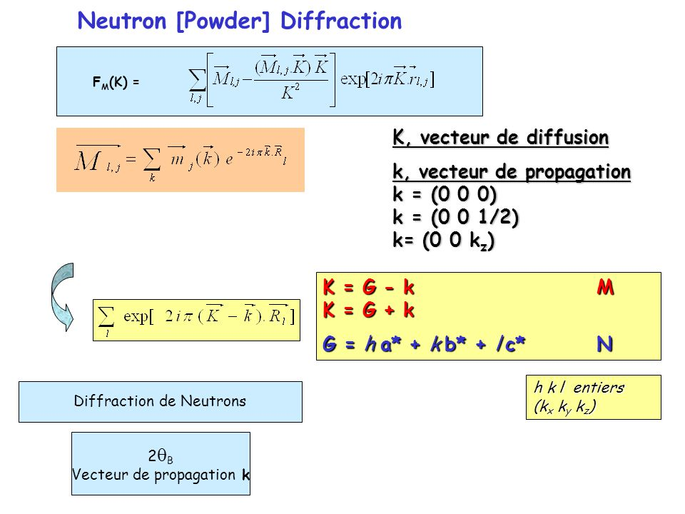 Neutron [Powder] Diffraction